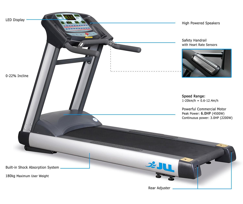 Cybex Treadmill Parts Uk: JLL C200 Commercial Treadmill
