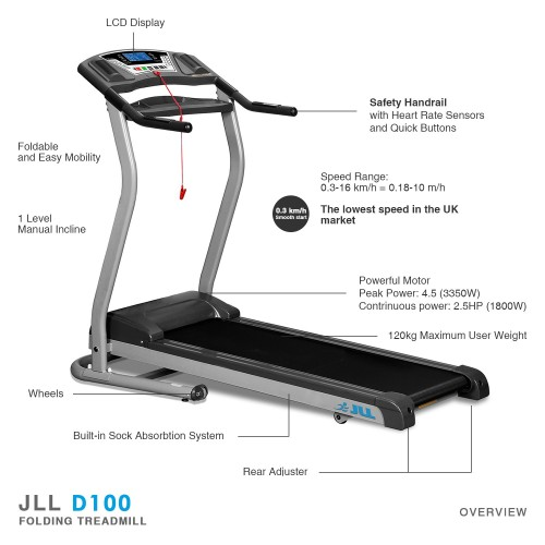 d100 running machine features