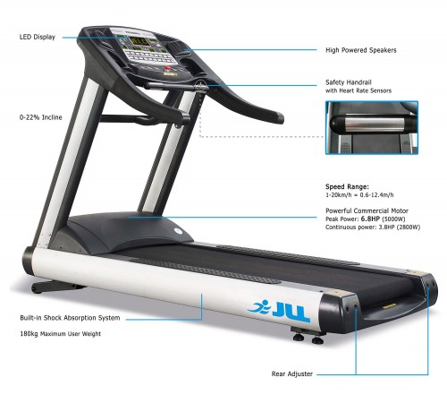 JLL C400 Gym treadmill specification