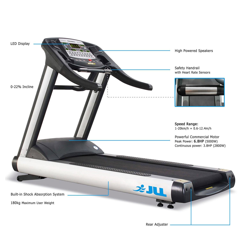 Jll C300 Heavy Duty Commercial Treadmill Jll Fitness