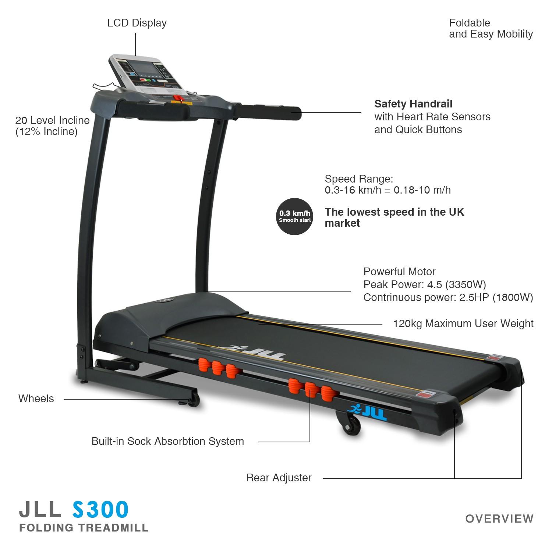 Jll S300 Folding Treadmill