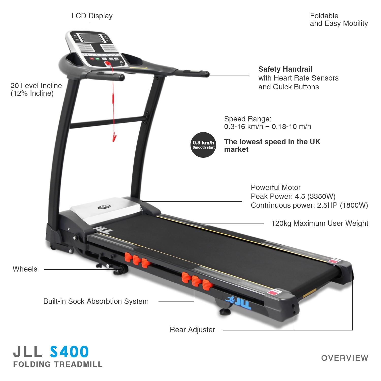 Jll S400 Folding Treadmill Jll Fitness