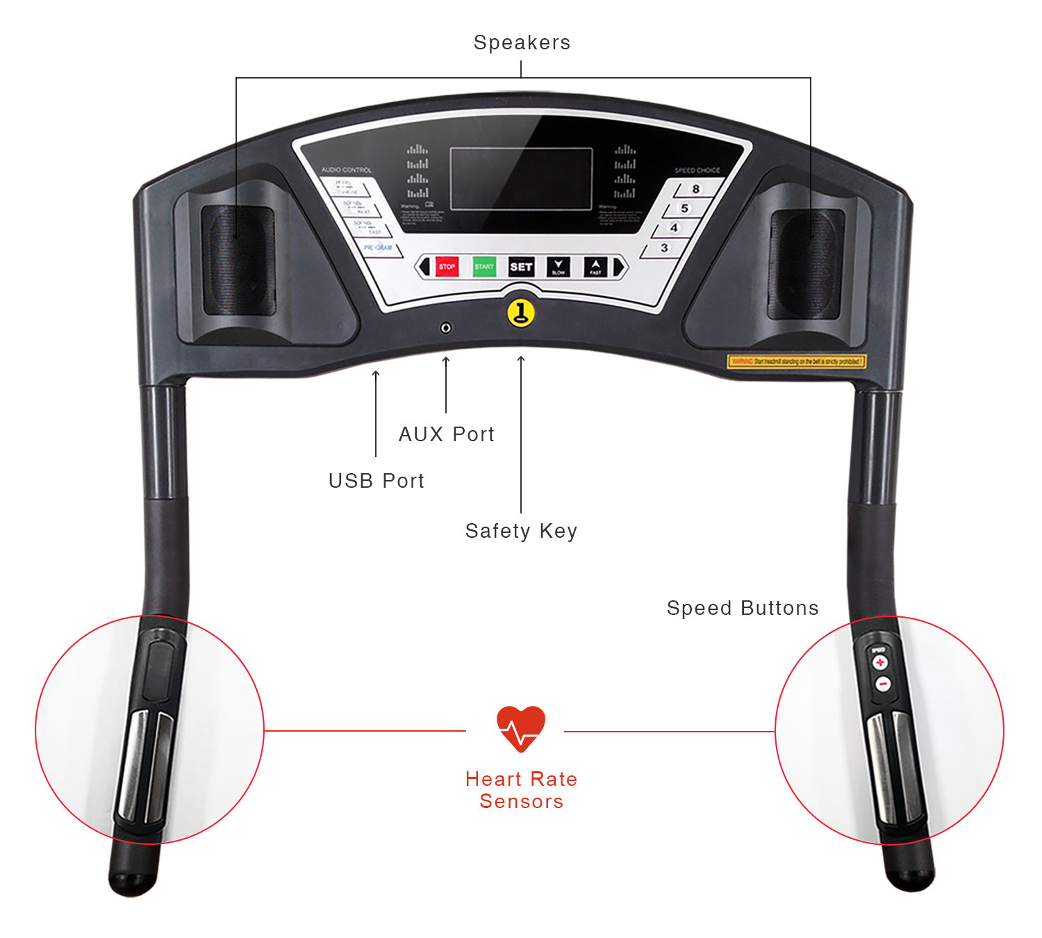 The D100 monitor features: speakers, AUX Port, USB Port, Safety Key tray and Heart Rate Sensors with Speed buttons