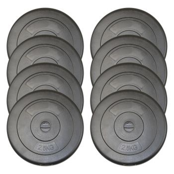 Weight Plates 2.5kg