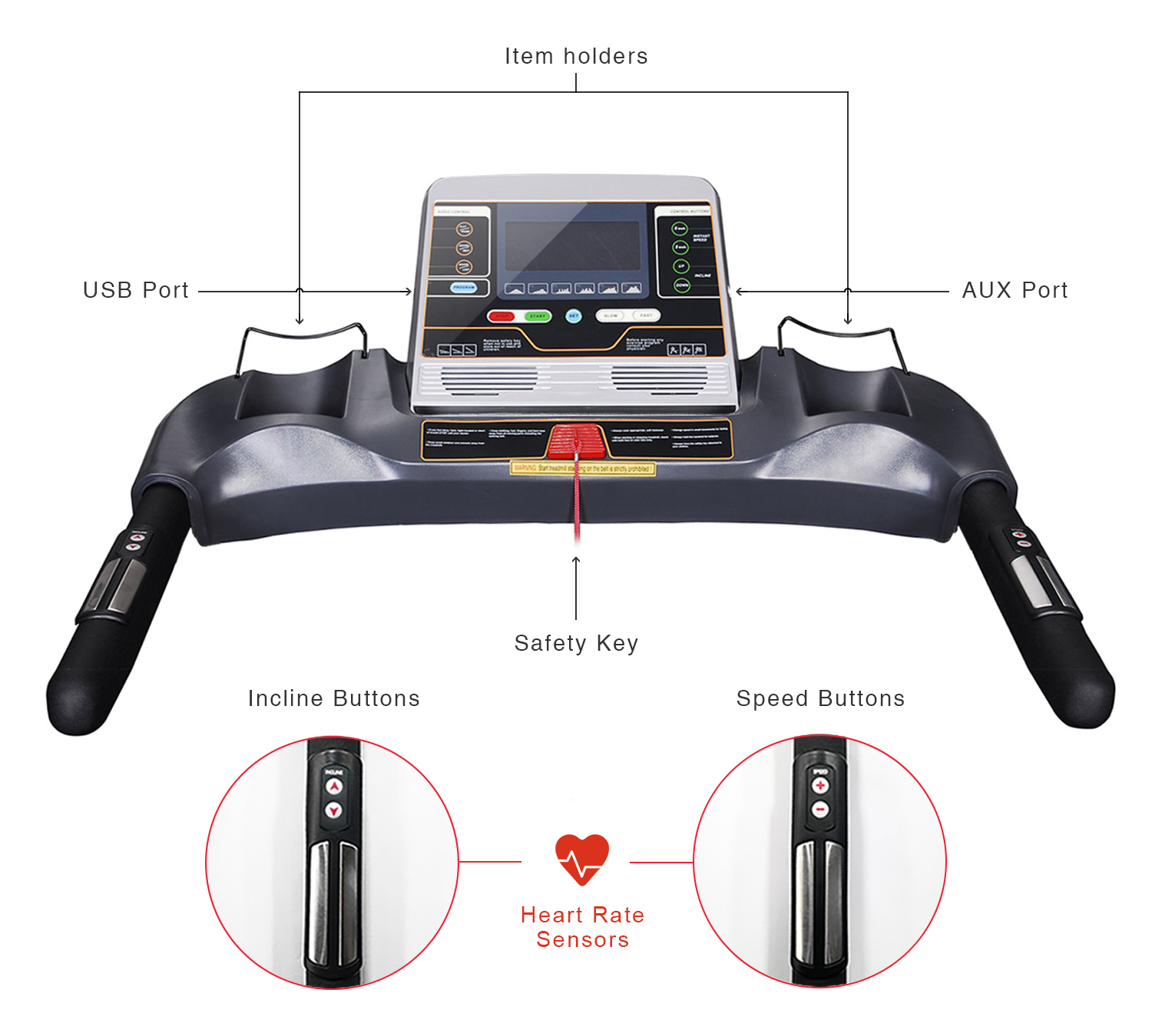 The S300 monitor features: speakers, AUX Port, USB Port, Safety Key tray and Heart Rate Sensors with Speed and Incline buttons