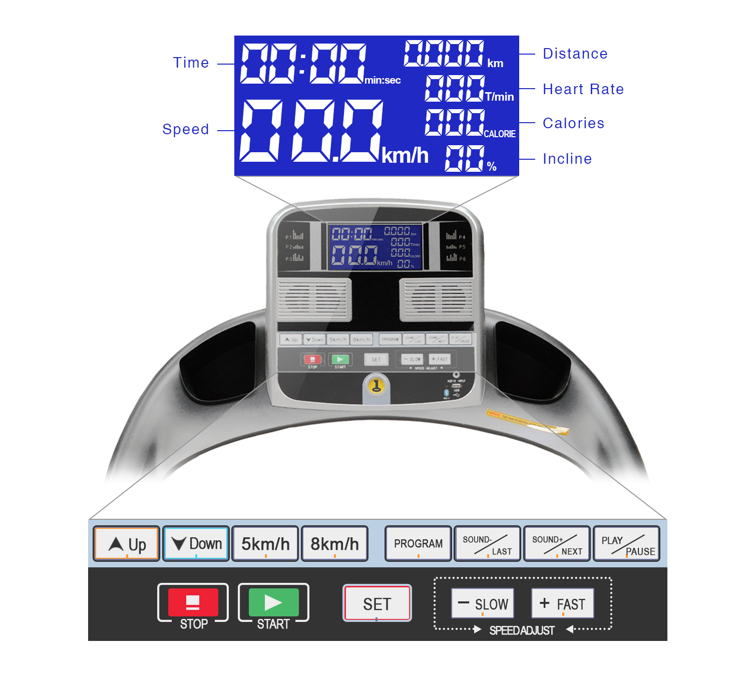 The S400 monitor features LCD display that shows you information about your workout.